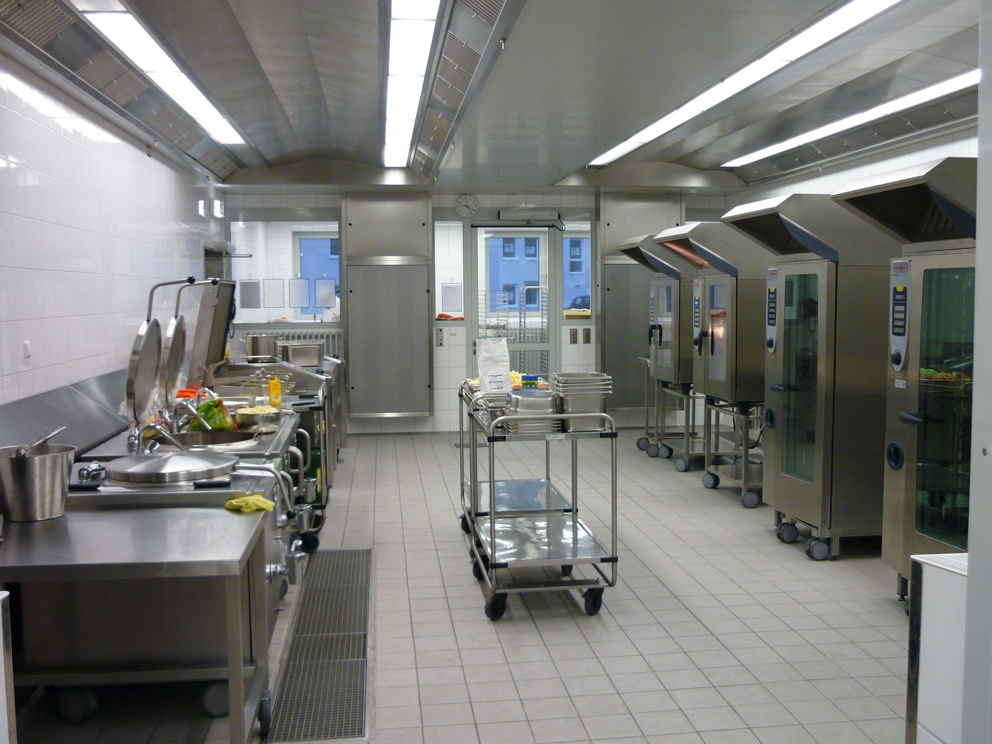 Technologia kuchni