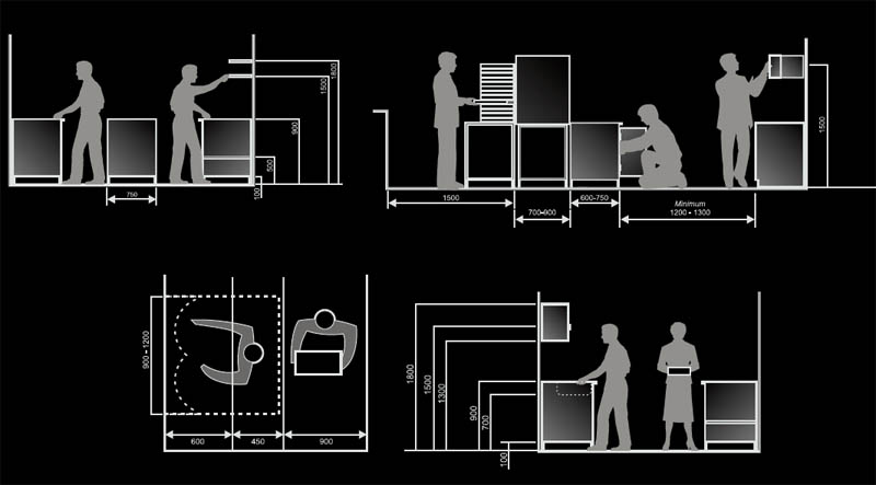 Эргономичность оборудования мужской спальни